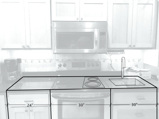 Kitchen Dimensions