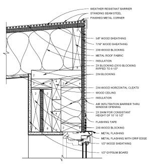 head window detail